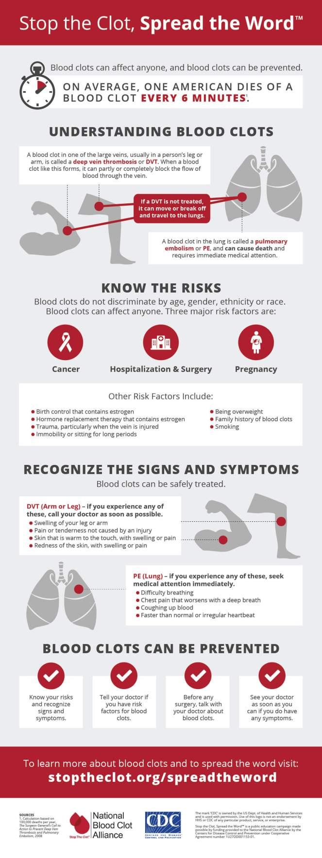 NBCA-Infographic1